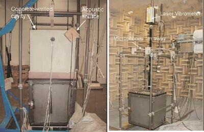 Рис. 4. Вибростенд и безэховая камера для виброиспытаний панели звукопоглощающего материала [1]