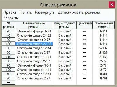Рис. 3. Таблица со списком режимов