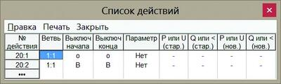 Рис. 4. Таблица действий, определяющих выбранный режим