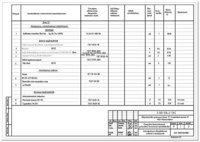 Рис. 7. Спецификация оборудования изделий и материалов ЗАО «ЭНЕРГОСЕРВИС», сгенерированная в трехмерной модели