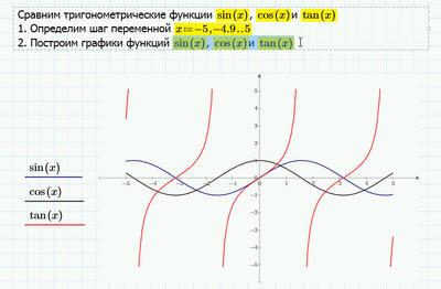 Рис. 5. Вставка математических выражений в текстовую область