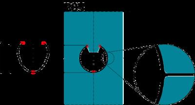 Рис. 3. Геометрия профиля трубной заготовки на входе в первую клеть с закрытым профилем калибра