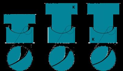 Рис. 6. Варианты корректировки калибра клети P03