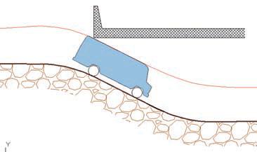 Вертикальный габарит