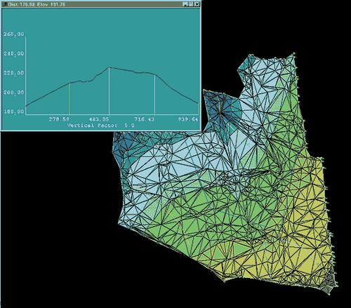 Использование для анализа местности сечений, направлений водостоков и раскраски 2D фигурами по диапазону высот
