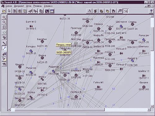 Рис.3. Визуализация состава проекта