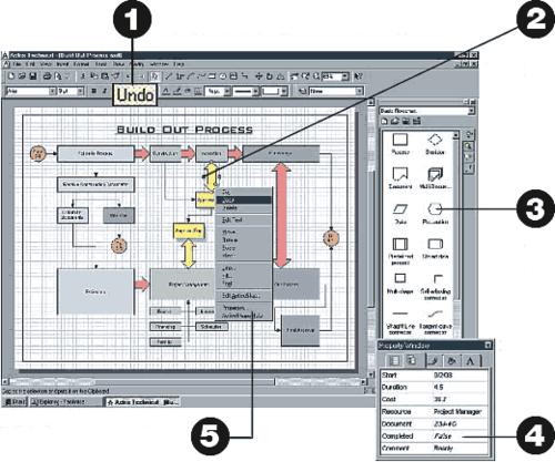 Построение функциональной блок схемы