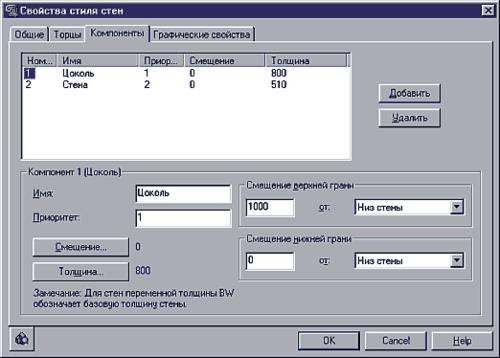 Рис. 11. AutoCAD Architectural Desktop (русская версия)