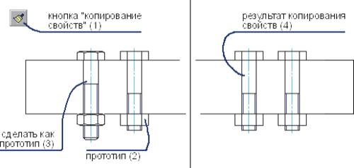 Использование стандартной команды AutoCAD для копирования свойств стандартных изделий (иллюстрация слева); Результат копирования свойств прототипа (иллюстрация справа)