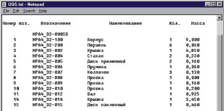 Пример файла спецификации, созданного в Unigraphics
