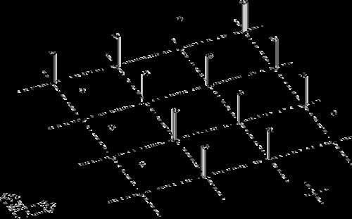 Рис. 5. Массив колонн здания на основе примитивов-точек