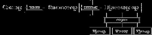 Схема. Вариант 1