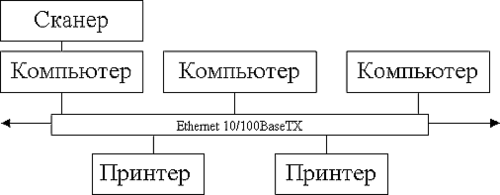 Схема. Вариант 2