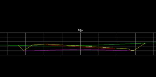 Рис. 9. Сечение в режиме просмотра