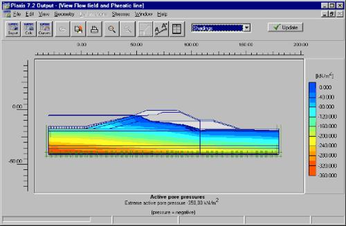 Рис. 6. Распределение активного порового давления в теле плотины