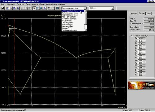 Модифицированная фазовая диаграмма для углеродистой стали 45Л, полученная методом деформации исходной двухкомпонентной диаграммы состояния