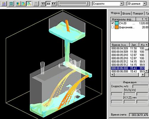 Визуализация процесса заполнения формы расплавом с цветовой индикацией распределения абсолютных значений скоростей потока