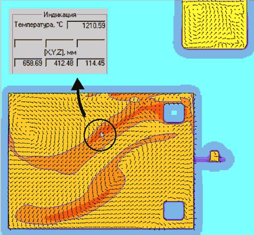 Точная идентификация значений поля температур в выбранном сечении отливки