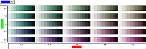 Таблица линеаризации для калибровки по балансу серого