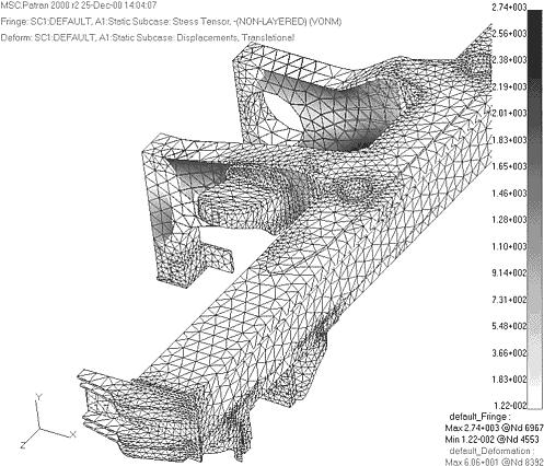 Серийная рама моторной тележки электропоезда ЭР2 и ее напряженно-деформированное состояние (МИИТ)