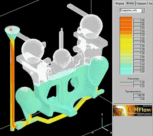 Рис. 10. Моделирование заполнения формы - абсолютная скорость в любой момент времени идентифицируется в соответствии с цветовой шкалой. Точное значение параметра можно получить путем позиционирования указателя мыши в выбранной точке сечения