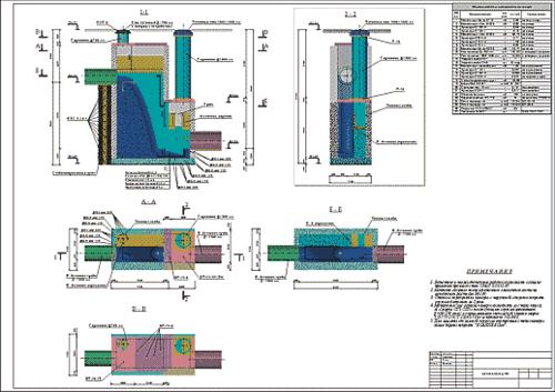 Пример оформления конструкторской документации традиционным способом