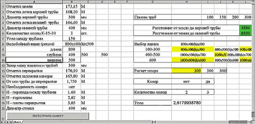 Вариант таблицы параметров