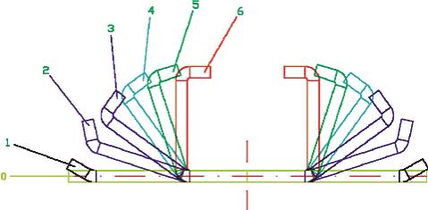 Пример формовочной последовательности