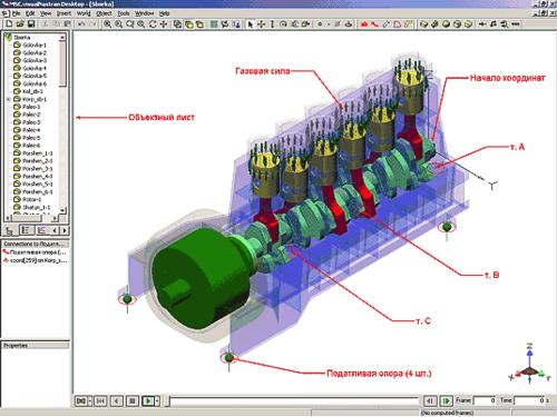 Рис. 3. Виртуальная модель силовой установки тепловоза ЧМЭ-3 в среде visualNastran Desktop 4D