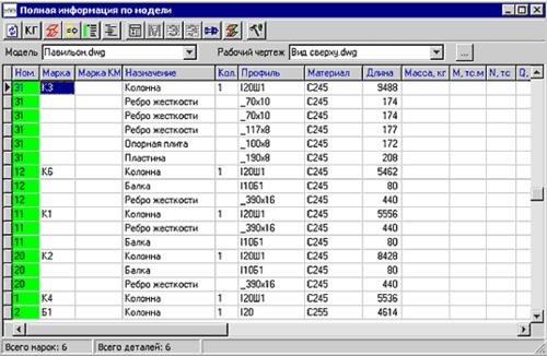 Рис. 3 «Полная информация по модели» - информационное «сердце» пакета «Серия АС. Металл»