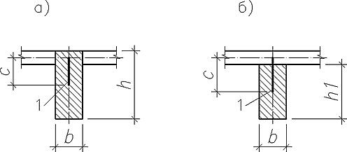 Рис. 5. Эксцентричность стыков элементов в узлах; 1 - жесткая вставка, С - длина жесткой вставки