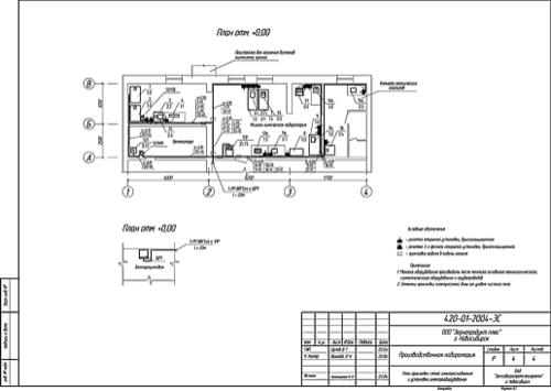 Пример проекта, выполненного в Project Studio CS Сила