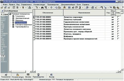 Рис. 8. Пример базы данных типовых технологических процессов и операций