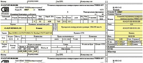 Рис. 17. Производственный наряд, полученный из системы