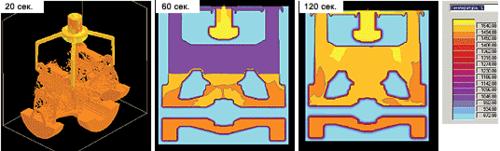 Рис. 6. Температурно-фазовые поля отливки