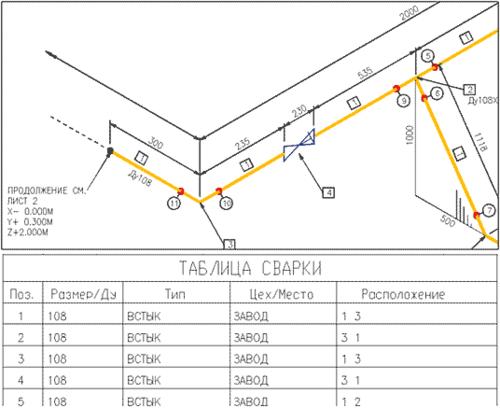 Рис. 23. Фрагмент монтажной изометрии с нумерацией швов и таблицей сварки