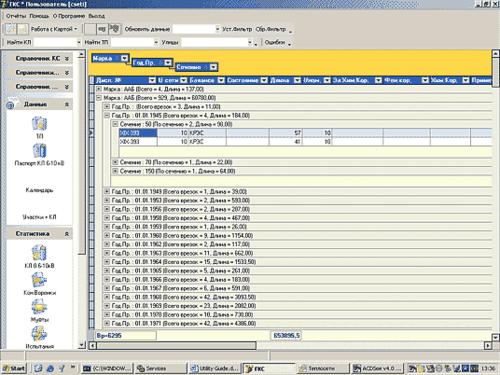 Рис. 3. Пример построения в EnerGuide экспресс-анализа по типу кабеля, сечению и году прокладки