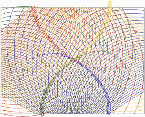 Рис. 1. Пример расчета стадиометрической сетки для позиционирования судна