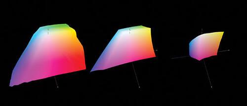 Цветовые пространства CCD-сканера, CIS-сканера и струйного плоттера