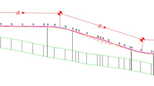 Отрисовка проектной линии