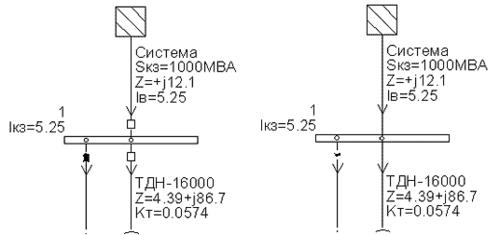 Рис. 6. Варианты представления маркеров включения/отключения ветвей