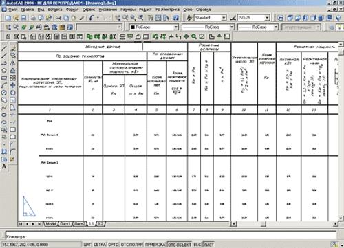 Отчет расчета нагрузок по форме Ф636-92