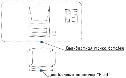 Рис. 1. Отображение параметра типа Point