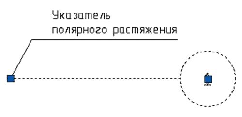 Рис. 7. Отображение параметра типа Linear