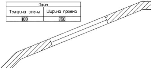 Рис. 22. Текстовые поля в таблице связаны со значениями параметров динамического блока