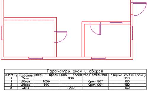 Рис. 28. Обновленное значение параметра отображается в таблице (столбец «Дверь - проем»)
