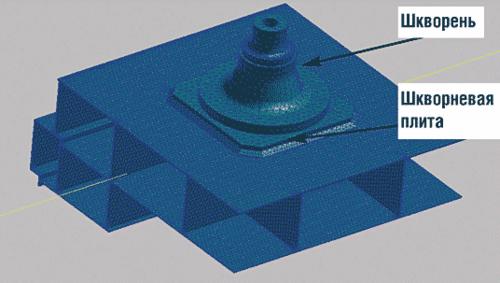 Рис. 6. Конечно-элементная модель фрагмента секции рамы