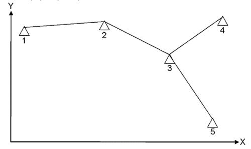 Рис. 1. План линии электропередачи