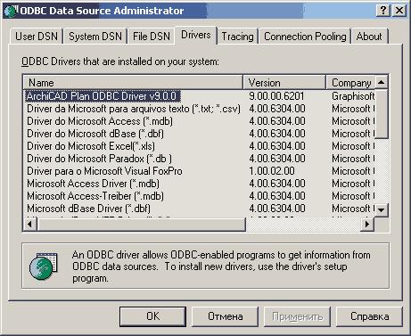 Рис. 2. Список ODBC-драйверов на компьютере