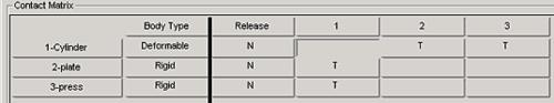 Рис. 5. Таблица контактов, соответствующая принятой расчетной схеме